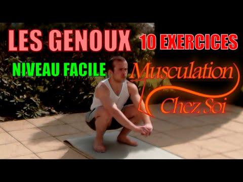 Dimportants muscles mimiques