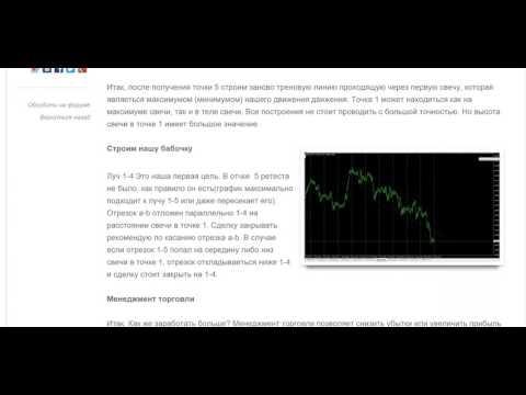 Закон о рынке форекс