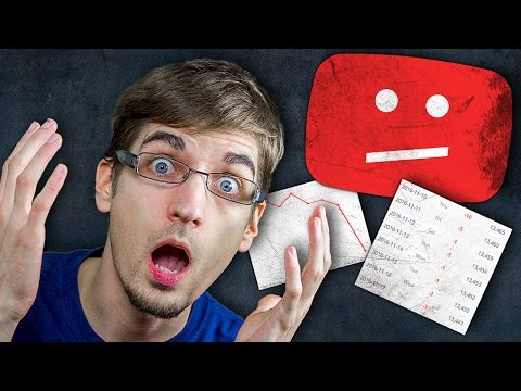 YouTube nás chce zničit! (Ztracení odběratelé)