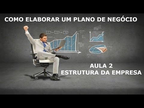 , title : 'Como Elaborar Um Plano de Negócio  -  Estrutura da Empresa'