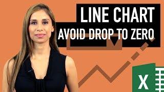Optimized Excel Line Charts: Prevent drop to zero & dynamic Legend positioning