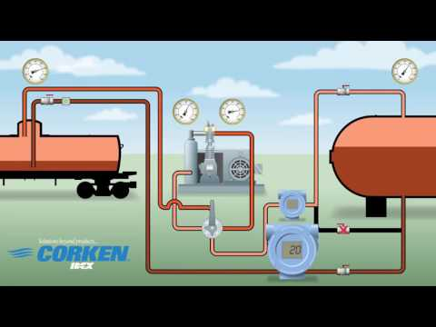 Lpg Pumps Liquefied Petroleum Gas Pumps Latest Price