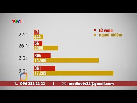 Số ca tử vong do nhiễm nCoV vượt SARS tại Trung Quốc | VTV24