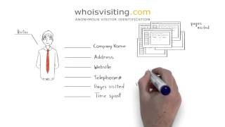Whoisvisiting video