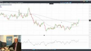 COPPER - Charting Outlook: Big Breakout for copper leads commodity rally