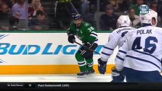 Top 10 Goals of the NHL 2015-16 NHL Season (So Far)