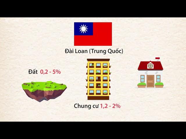 Các nước trên thế giới đánh thuế nhà, đất như thế nào?