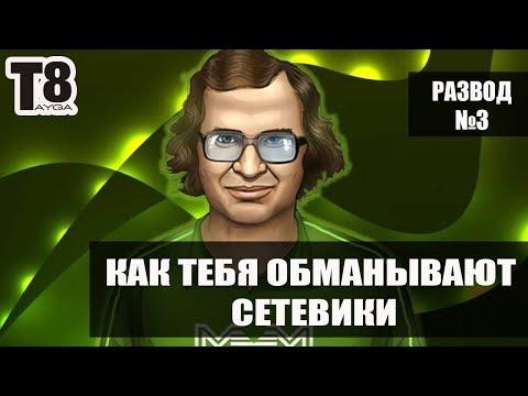 Forex kotirovka online