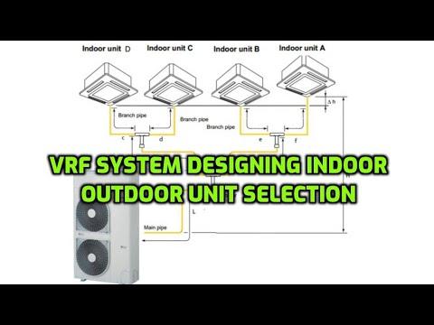 vrf system working, designing & selection/vrv...