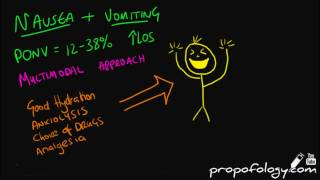 Antiemetics in 5 Minutes! [Pharmacology]