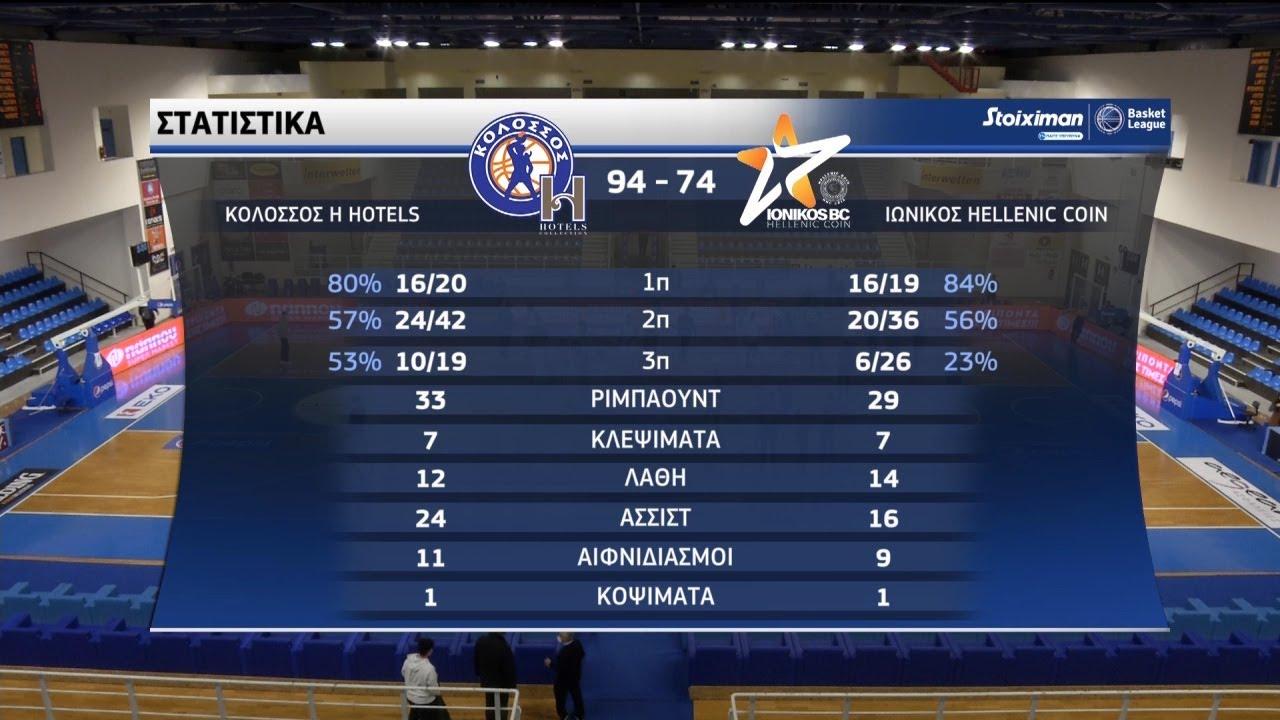 Basket League | Κολοσσός – Ιωνικός Νικαίας 94-74 | HIGHLIGHTS | 09/01/2021 | ΕΡΤ