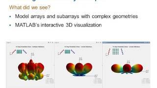 Radar System Design and Analysis with MATLAB
