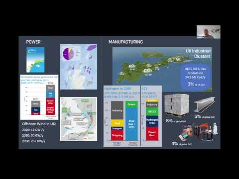 Tech20 Virtual: Climate change - the oil and gas industry's road to COP26