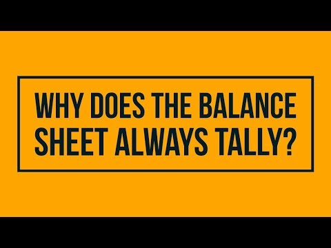 Why does balance sheet always tally?