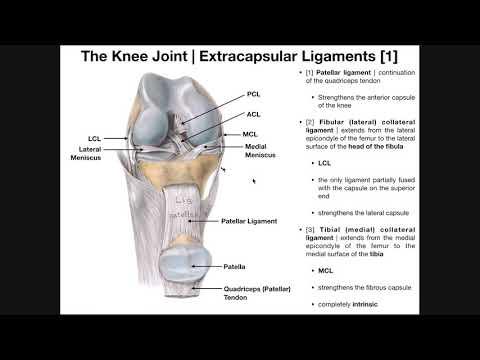 Umflarea cu entorsa genunchiului