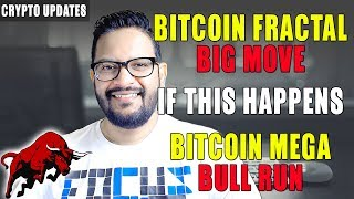 Bitcoin Fractal Big Move - If this Happens - Cryptocurrency Bitcoin Mega Bull Run is on way.