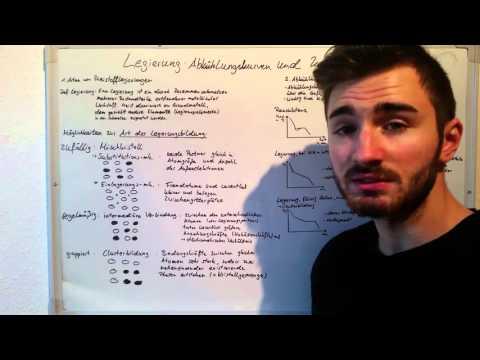 Alphabet danisch