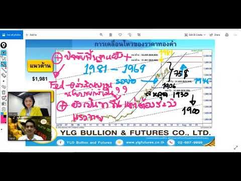 Money Station : รายการ แก้เกมส์ by YLG 29-07-2020