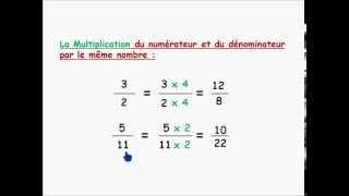 Math 6ème 5ème 4ème : Multiplier et Diviser le Numérateur et le Dénominateur par le même nombre