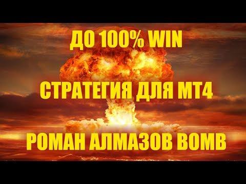 Рейтинг брокеров бинарных опционов 2014 в россии
