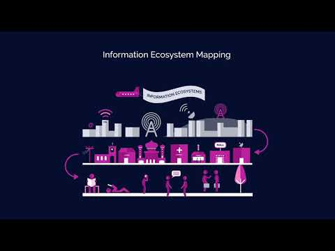 Information Ecosystem Mapping (IEM) animation