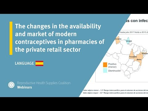 The changes in the availability and market of modern contraceptives in pharmacies of the private retail sector