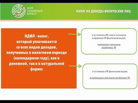 Заполнение налоговой декларации 3-НДФЛ и получение налогового вычета