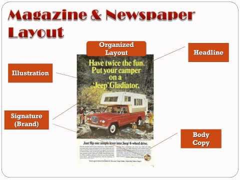 Promotion - Advertising Media Types