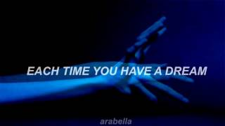 cigarettes after sex  - each time you fall in love [lyrics]
