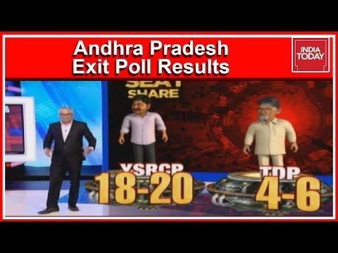 Andhra Pradesh Exit Poll Results 2019
