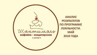 """Внедрение UDS Game в кофейню-кондитерскую """"Шантимэль"""""""