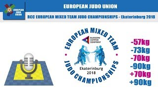2018 RUSSIAN COPPER COMPANY EUROPEAN MIXED TEAM JUDO CHAMPIONSHIPS EKATERINBURG, RUSSIA