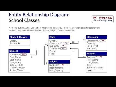 Entity Relationship Diagram: School Database (Updated)