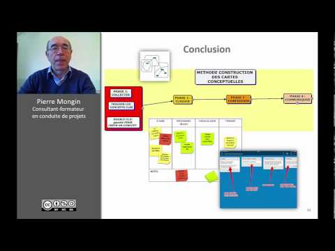 Vidéo Conclusion sur la management visuel de projet