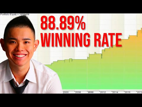 This SIMPLE Trading Strategy Has A 88.89% Winning Rate