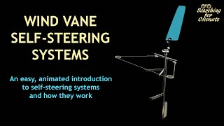 Wind Vane self steering systems - An easy, animated introduction on how they work