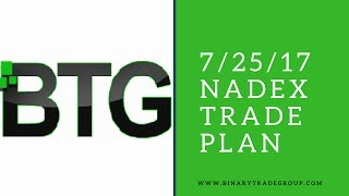 NADEX 7/25/17 Trade Plan for /ES and /NQ #Futures