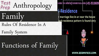 Family: A Social Institution, Introduction, Definition & Classification (Anthropology, Sociology)