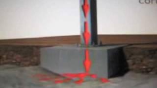 SRT251 Project 2 Concrete Footings