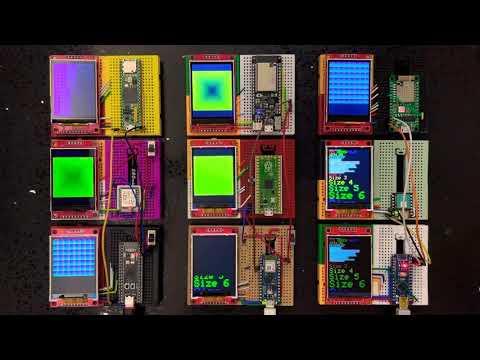 Arduino_GFX family