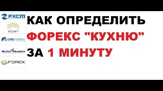Форекс Брокеры.Рейтинг Форекс Брокеров в России. Худшие/Лучшие Forex Брокеры.