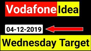 Vodafone Idea Wednesday Target । Vodafone Idea share latest news