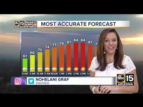 ABC15 Arizona Latest Headlines | November 16, 7am