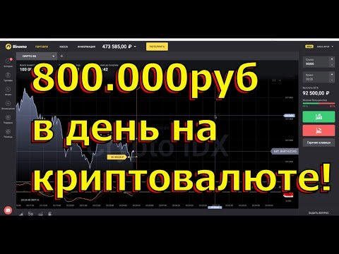 Investment forex