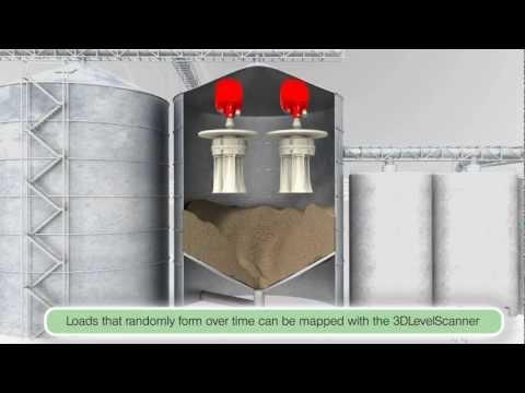 BinMaster 3DLevelScanner Introduction