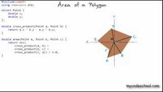 Area of polygon