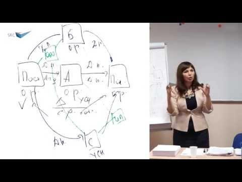 Схема оптимизации НДС с помощью агентского договора - Эльвира Митюкова
