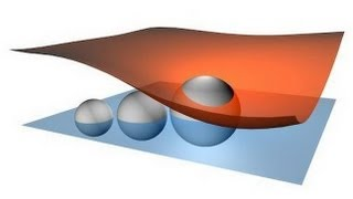 Will Quantum Gravity Theory Connect the Dots Between the After and the Before of the Big Bang