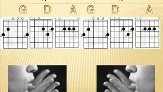 Breathe (2am) by Anna Nalick with guitar chords