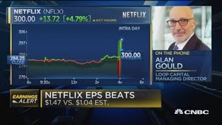 Disney and Netflix will be the two most dominant streaming services: Pro
